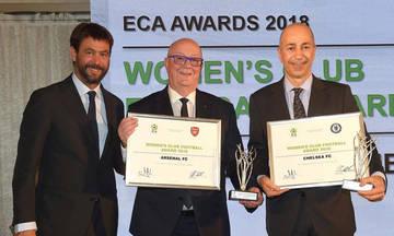 Ο πρόεδρος της ECA για VAR, FFPlay και τη νέα διοργάνωση!