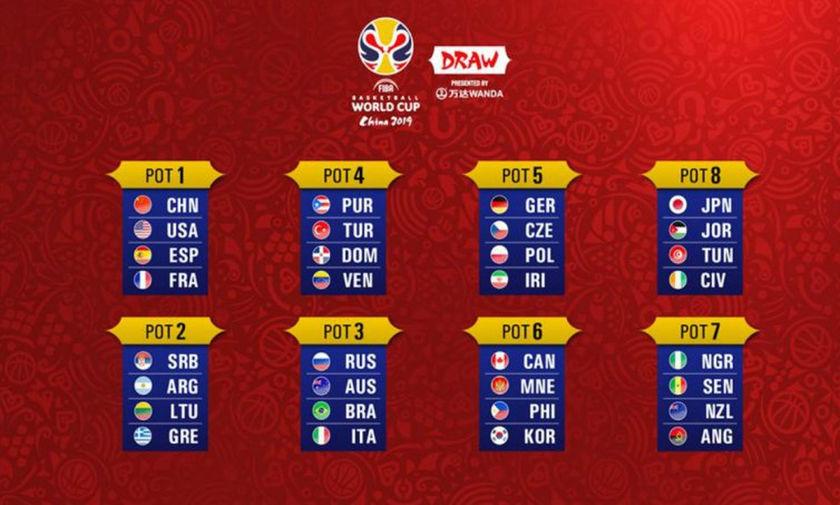 Παγκόσμιο Κύπελλο Μπάσκετ: Οι πιθανοί αντίπαλοι της Εθνικής