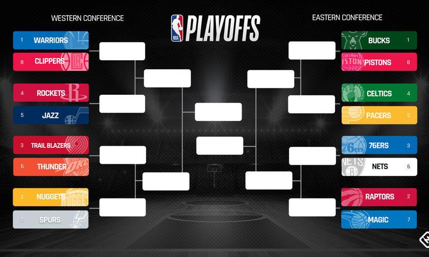 NBA Playoffs 2019: Οι 16 «μονομάχοι» για τον τίτλο