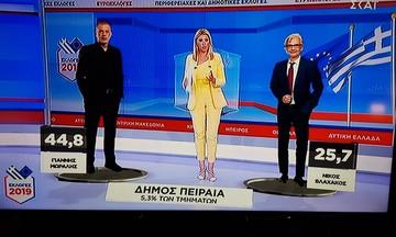 Eκλογές 2019: Προβάδισμα 19% Μώραλη απέναντι στον Βλαχάκο στον Πειραιά