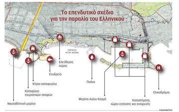 Έτσι θα γίνει  η παραλιακή ζώνη του Ελληνικού