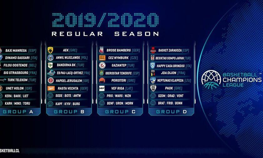 Basketball Champions League: Ξεκινούν τα προκριματικά