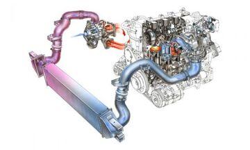 Ποια είναι τα μείον των turbo κινητήρων; (vid)