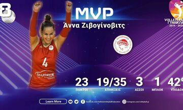 Ολυμπιακός:  Η Ζιβογίνοβιτς MVP της όγδοης αγωνιστικής