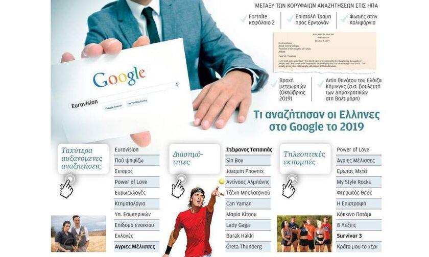 Τι αναζήτησαν οι Έλληνες στη Google το 2019, Τσιτσιπάς, Power of Love, Φίνιξ, μέλισσες  και άλλα...