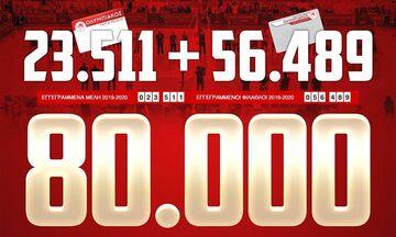 Ολυμπιακός: «80.000 μέλη και φίλαθλοι, σας ευχαριστούμε»