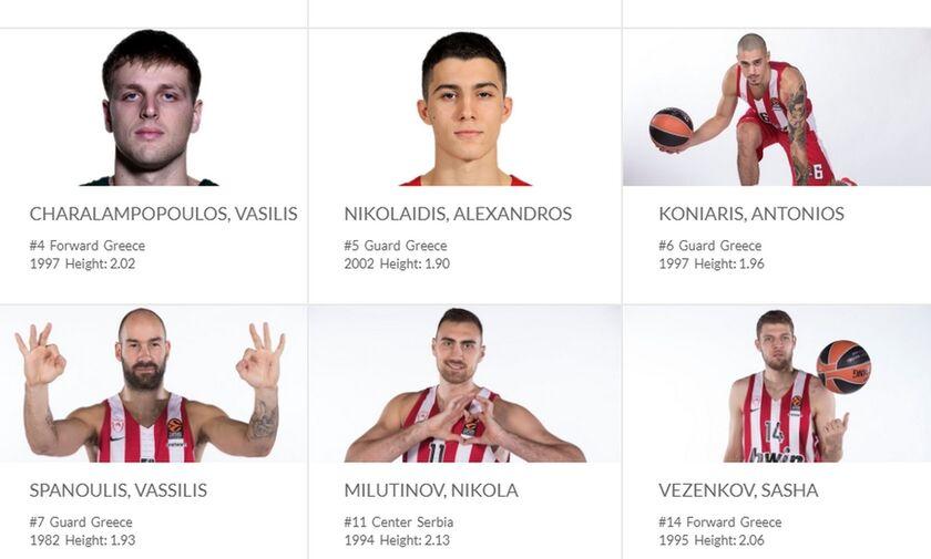 Ολυμπιακός: Στην πρώτη ομάδα ο Αλέξανδρος Νικολαϊδης
