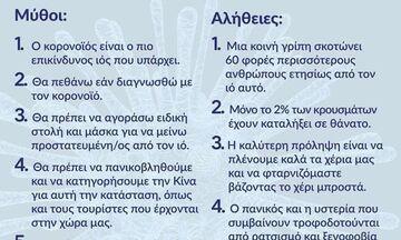 Μύθοι και αλήθειες για τον Κορονοϊό, μέτρα προφύλαξης (vid)