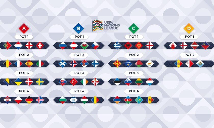 Nations League: Κληρώνει Τρίτη (3/3) για την Εθνική Ομάδα