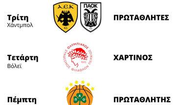 «Χάρτινος» ο Ολυμπιακός, νόμιμοι ΠΑΟΚ, ΠΑΟ και ΑΕΚ!