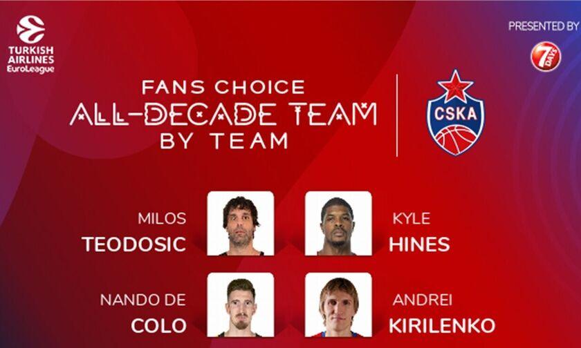 ΤΣΣΚΑ: Η ομάδα της δεκαετίας με Μίλος Τεόντοσιτς και Κάιλ Χάινς (pic)