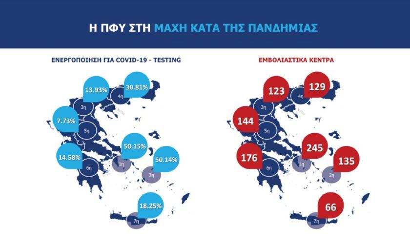 Χάρτης: Τα 1.018 εμβολιαστικά κέντρα για να εμβολιαστούν 2.117.440 πολίτες τον μήνα