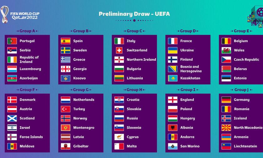 Μουντιάλ 2022: Στα... πολύ δύσκολα η Εθνική ομάδα!