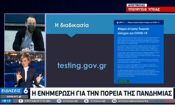 Κορονοϊός: Δημιουργία πλατφόρμας για χιλιάδες τυχαία δωρεάν τεστ (vid)