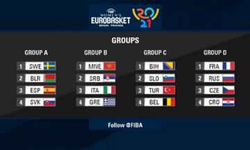 Ευρωμπάσκετ γυναικών 2021: Με Μαυροβούνιο, Σερβία και Ιταλία η Εθνική