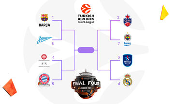 EuroLeague: Τζάμπoλ στα Playoffs!
