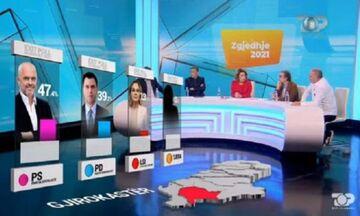 Αλβανία - Εκλογές: Προηγείται ο Ράμα στα exit polls
