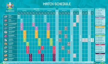 Euro 2020: Το πρόγραμμα των αγώνων της Παρασκευής 18 Ιουνίου