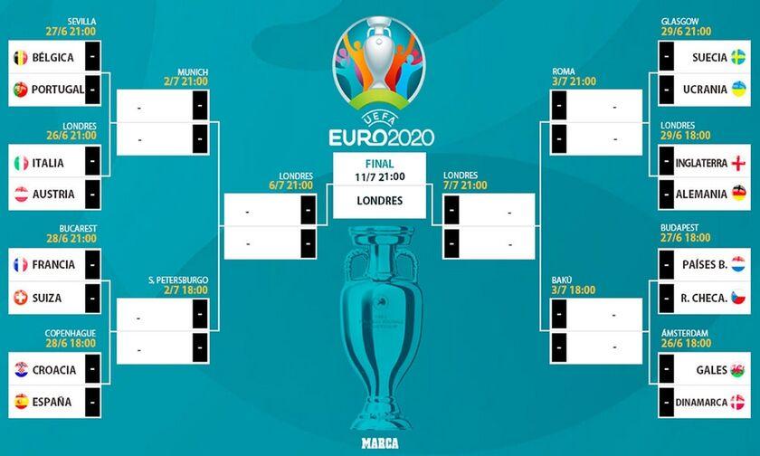 Euro 2020: Τα οκτώ ζευγάρια της φάσης των «16» - Οι ομάδες που ξεχώρισαν (vid)