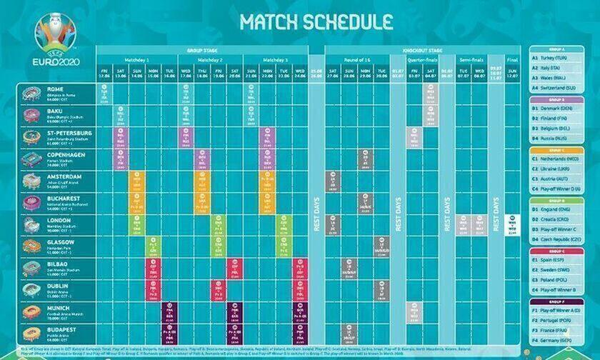 Euro 2020: Το πρόγραμμα των αγώνων της Τρίτης 29 Ιουνίου